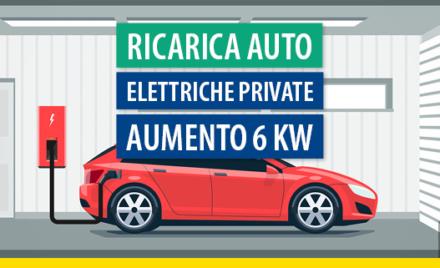Contatore a 6 kW gratis per la ricarica dei veicoli elettrici: ecco come richiederlo